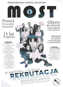 most2015-plakat